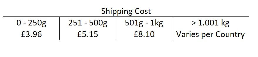 Shipping_Cost.PNG